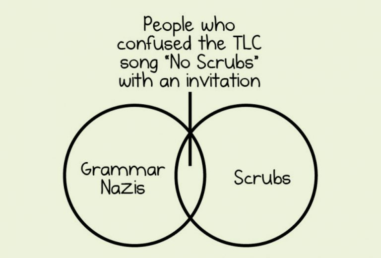 The intersection between scrubs and grammar nazis