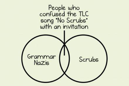 The intersection between scrubs and grammar nazis